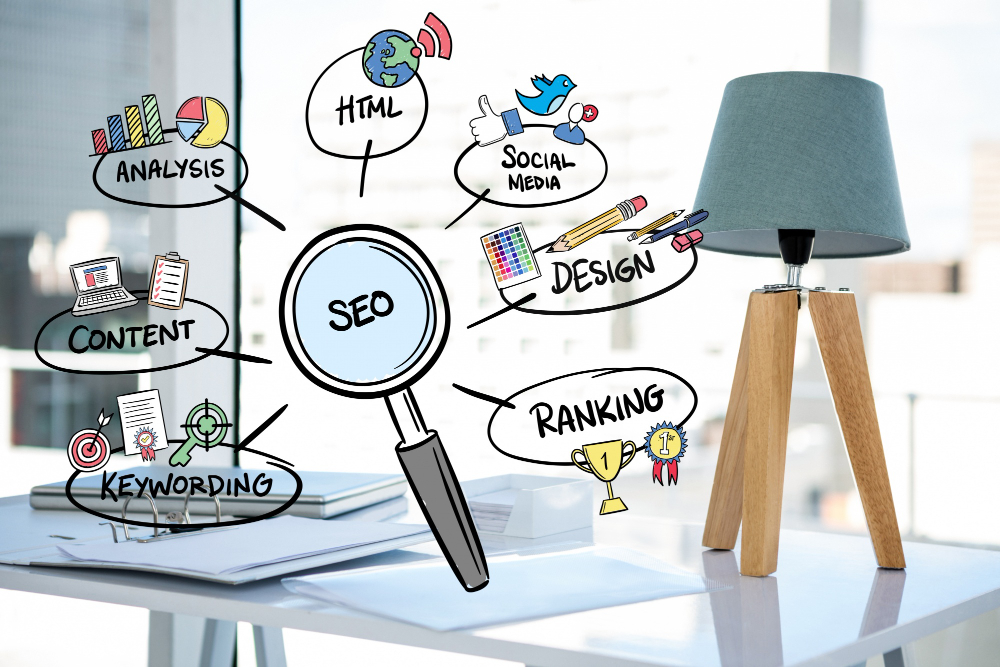 Can social media and SEO boost visibility together?
